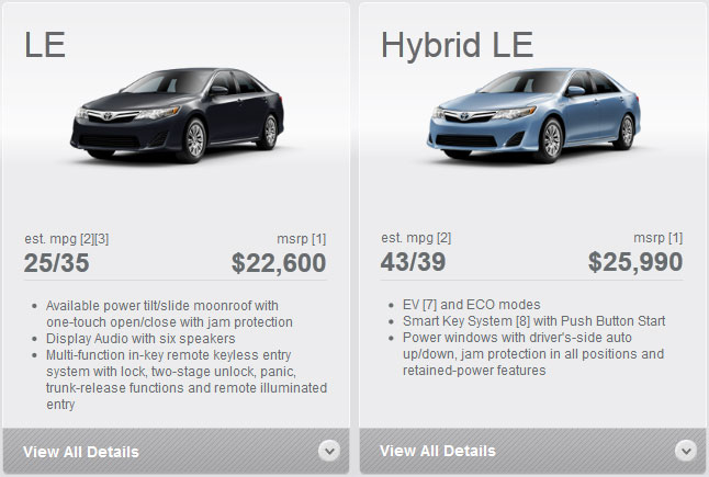 Truecar Used Cars >> Do Hybrid Cars Pay For Themselves? | Robert Kaplinsky ...