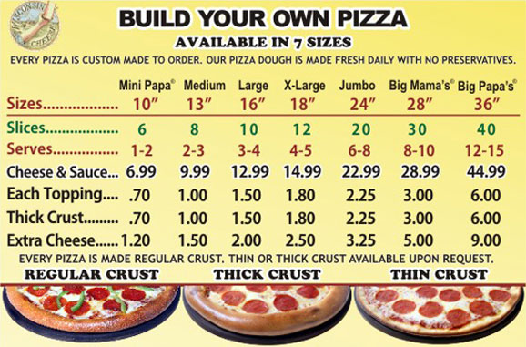 Which Pizza Is A Better Deal? - Robert Kaplinsky