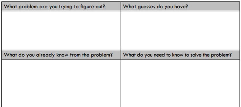 Problem Solving Framework Robert Kaplinsky